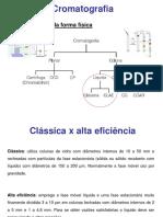 aula-10-Cromatografia-líquida