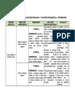 5° ANO - PLANO EMERGENCIAL FEV 2021