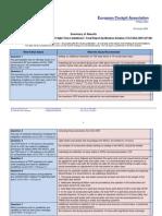 EASA_FTL_Study_Results_Summary_09_0122