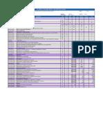 01 Planilla de Metrado Especialidad Estructuras.ii