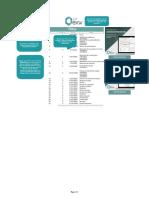 plantilla-excel-plan-desarrollo-escala-tiempo