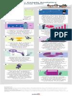 Infográfico_10 Pontos Do People Analytics Que Você Precisa Saber