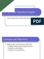 8-5 Circular Function Graphs (Presentation)