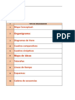 Cuadro comparativo-Organizadores graficos