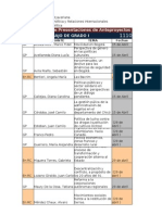 Lista TG I  Presentacion anteproyectos(1)