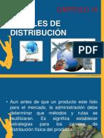 CANALES DE DISTRIBUCIÓN Y COMUNICACIONES INTEGRADAS DEL MKT