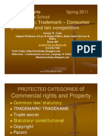 Introduction to Trademark infringement