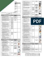 TABLA DE INCUMPLIMIENTO DE LAS CONDICIONES DE ACCESO Y PERMANENCIA Y SUS CONSECUENCIAS 017