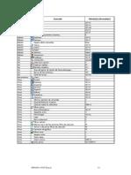 Documento de teclas de métodos abreviados de SolidWorks