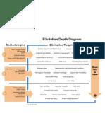 Depth_diagram_MASTER