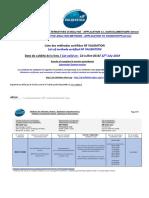 List of Methods Certified NF VALIDATION Food