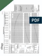 01-Performance, NPSH & Vibrations Test - Pump 08AE0151