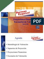 Durman_proyeccion_financiera
