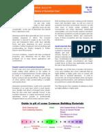 TB 100 Basics of Aluminium Care
