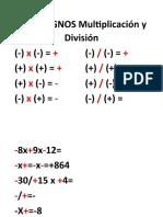 LEYES SIGNOS Multiplicación y DivisiónRepaso