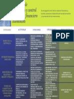 entidades de supervision y control del sistema financiero colombiano