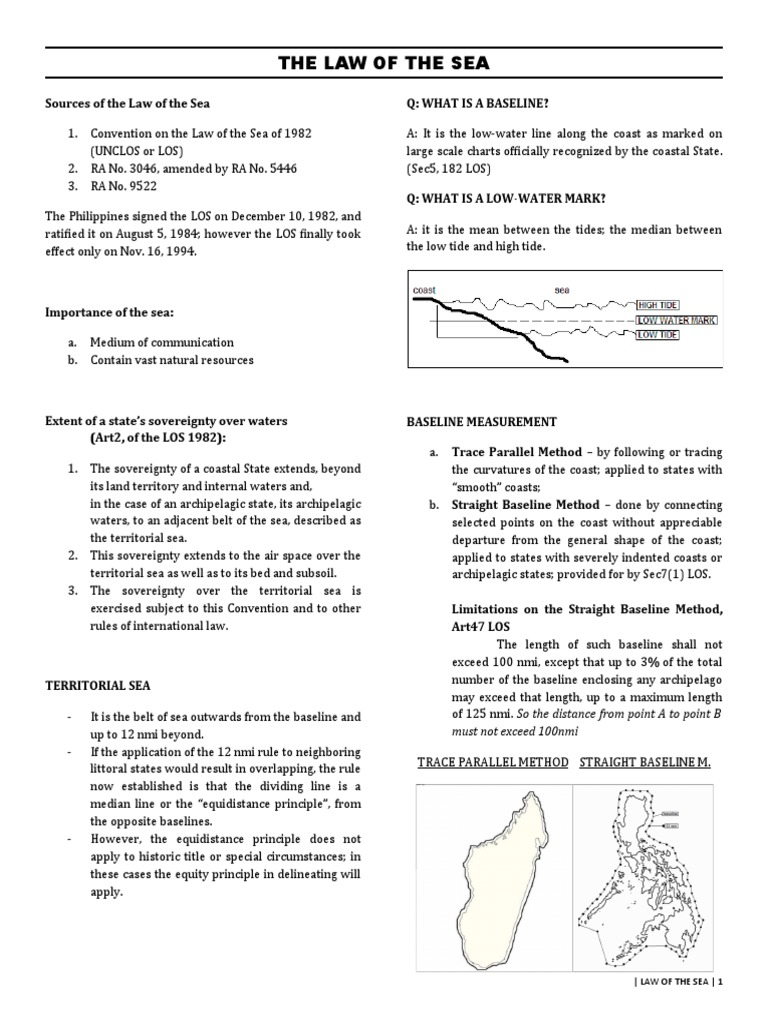 The law of the sea noteschartsdiagrams and maps geenschuldenfo Images