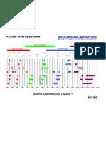 Absorption Chart (2)FOSS