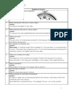 Checklist fizik spm 2010