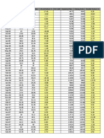 Corporate Finance Report Data final