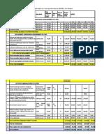 Budget An2 GERME Réalloué Mai 2019
