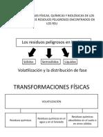 TRANSFORMACIONES FÍSICAS Y QUIMICAS
