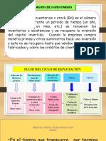 3. ROTACIÓN DE INVENTARIOS