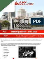 Bixi, 2010 en statistiques