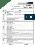 3z.0006.Xh - Lista de Erros e Advertências Da Mcp