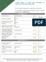 Tabela App CAIXA Mobile Forte PF