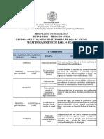 Cronograma_edital24_CRM_Brasil