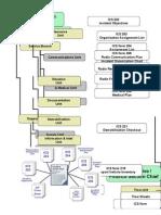 NIMS_postion Chart