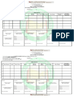 PRC case forms