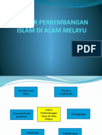 Bab 5 Faktor an Islam Di Alam Melayu