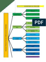 descripción de la operaciones del proceso (1)