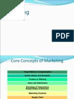 marketing summary