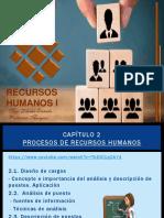 AfJVF-ml01f-RECURSOS HUMANOS Semana 2 - -Convertido