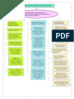 MAPA CONCEPTUAL INVESTIGACION (1) (4)