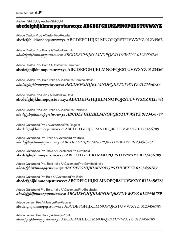 Catálogo de tipos de letra (fuentes) Parte 1 de 3 (A-E) | Typography