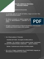 Historia Del Derecho Procesal (1)