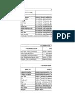 3 Analisis de Modos y Efectos de Falla Final Grupo4