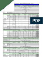 KIA CEE'D 5-door Technical Specifications