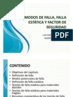 MODOS_DE_FALLA_Y_FALLA_ESTATICA