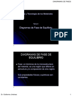 3.Diagramas de Fase