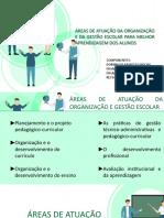 as práticas da gestão