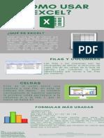Infografia Gi
