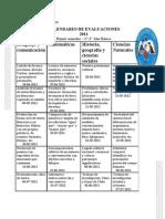calendario de pruebas....