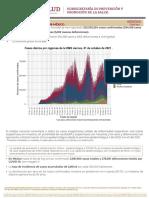 Comunicado_Tecnico_Diario_COVID-19_2021.10.03