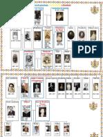 Arborele genealogic al Casei Regale a României A3