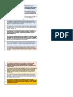Objetivos de Área y de Aprendizaje